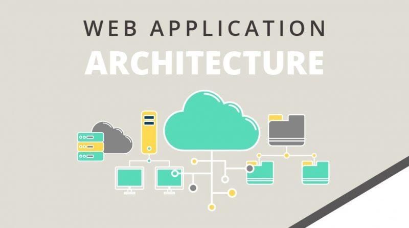 Kiến trúc hệ thống Web hiện đại