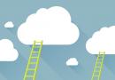Chuyển dịch đám mây: Những vấn đề thường gặp và rủi ro cần tránh