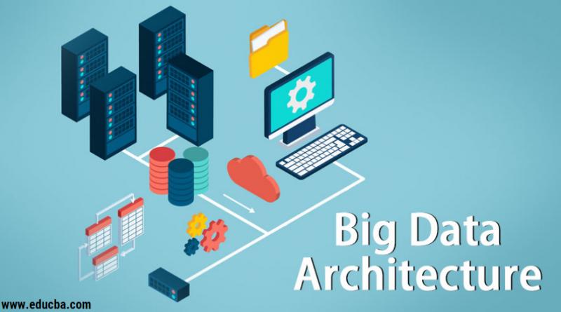 Cơ bản về Big Data
