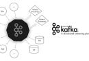Tìm hiểu về Kafka? Ứng dụng Kafka cho hệ thống message