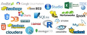 Tìm hiểu các dự án Big Data của Apache?