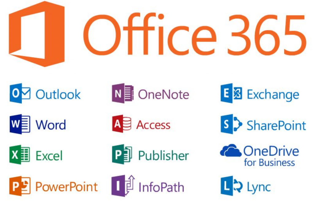 Microsoft miễn phí cho sinh viên sử dụng nền tảng của mình vì mục đích tạo nên một Hào Kinh Tế vững chắc trong tương lai