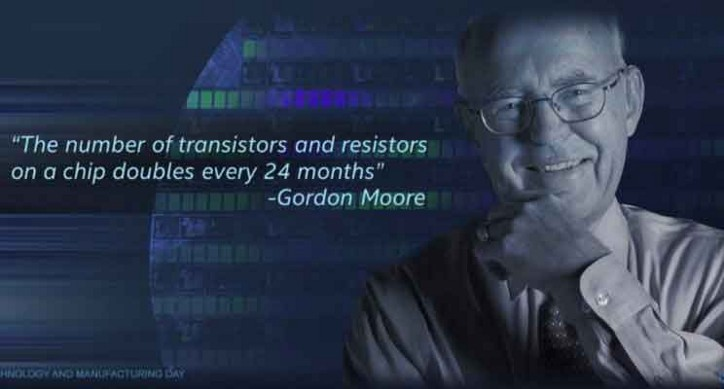Định luật Moore (Moore's Law) là gì? Ý nghĩa kinh tế của định luật Moore